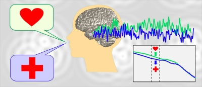 """""""Doctor"""" or """"Darling"""" The Subtle Differences of Speech: Scientists from Freiburg Find Brain Signals That Tell Who Someone Is Talking To"""