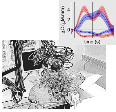 Hand movement direction detected in infrared light signals from the brain: New recording technique closes gap in approaches towards brain-machine interfaces